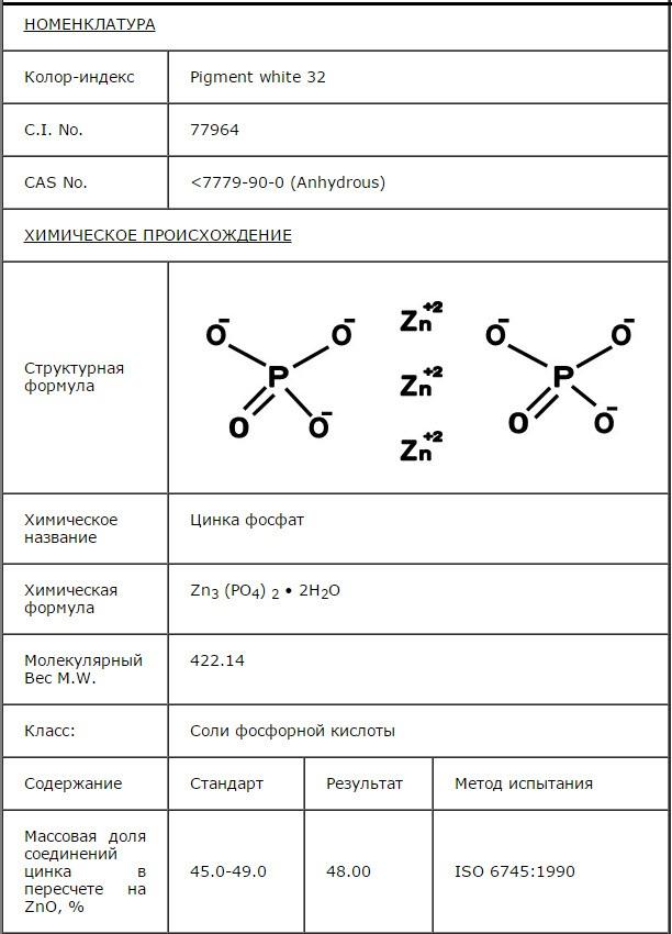 fosfat1