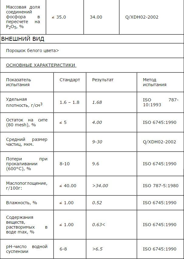 fosfat2